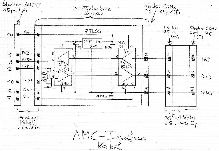 amccable evdl library Motor Wiring Diagram at soozxer.org